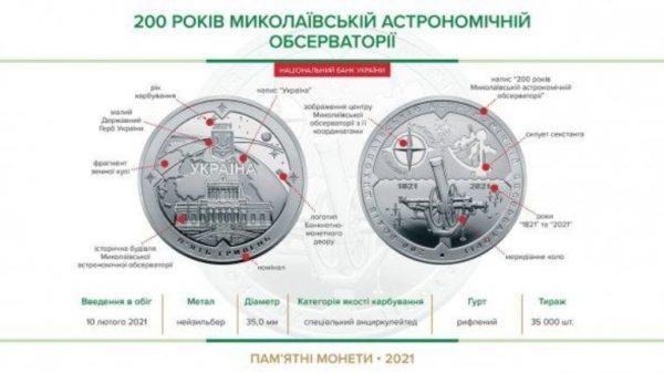 В Украине появятся новые памятные монеты: кому посвятили(фото)
