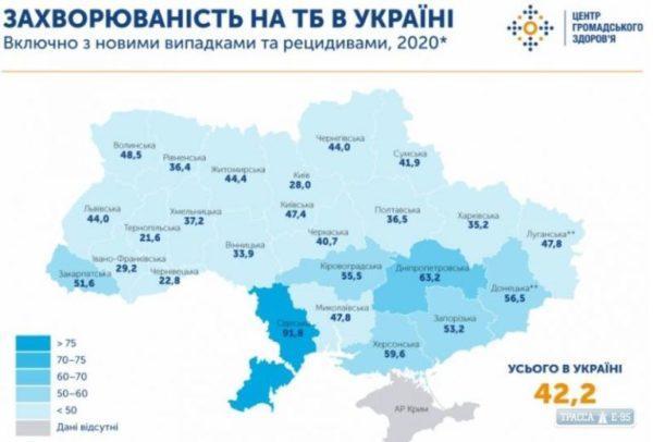 Одесская область оказалась худшей по заболеваемости туберкулезом