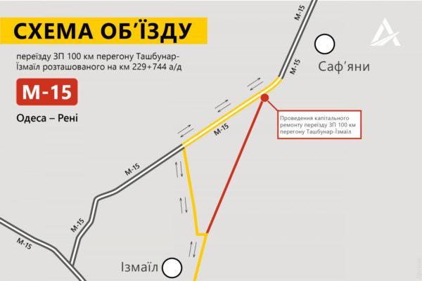 Участок автодороги Одесса-Рени в районе Измаил  перекрыли на три дня из-за ремонта (схема)