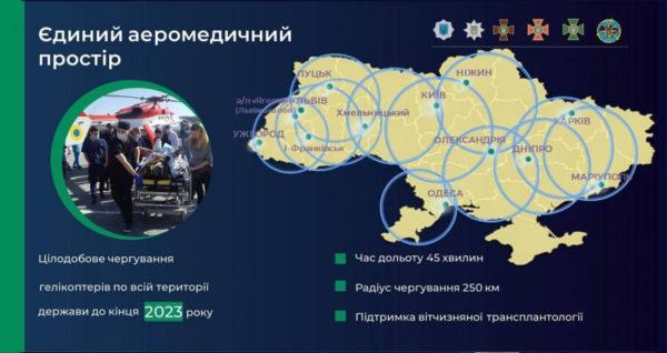 В любую точку за 45 минут на вертолете: в Украине появится единое аэромедицинское пространство